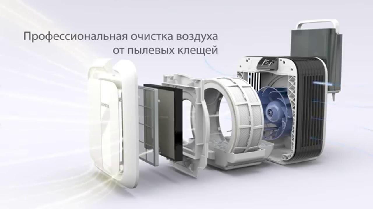 Интернет магазин сплит систему арт климат предлагает купить недорогой кондиционер или сплит систему в оренбурге по выгодной цене с установкой +7(3532)48-18-50.