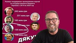 Против 360 тыс украинцев  - эксперт баба Маша