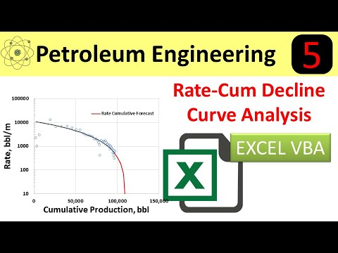 Rate Cumulative Production Decline Curve Analysis: Oil Wells