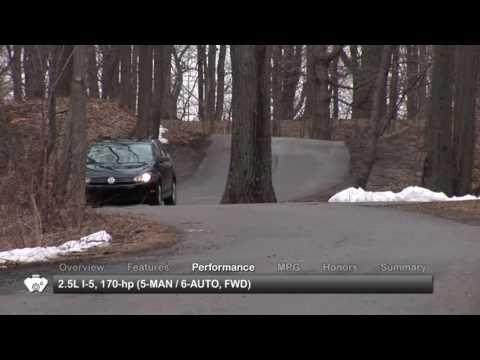 2012 Volkswagen Jetta SportWagen Used Car Report