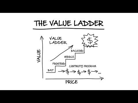 Rumored Buzz on Clickfunnels Value Ladder