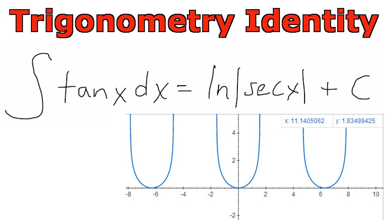 trigonometry identity  integral of tan x