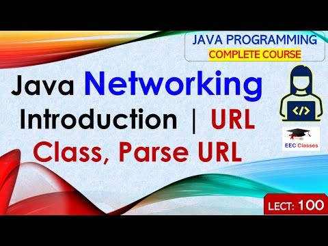 Java Networking Introduction Example Of Url Class How To Parse Url
