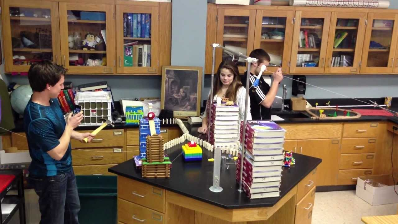 physics projects for high school Physics labs high school courses developed by mit students  exam prep we have selected relevant material from mit's introductory courses to support students as.