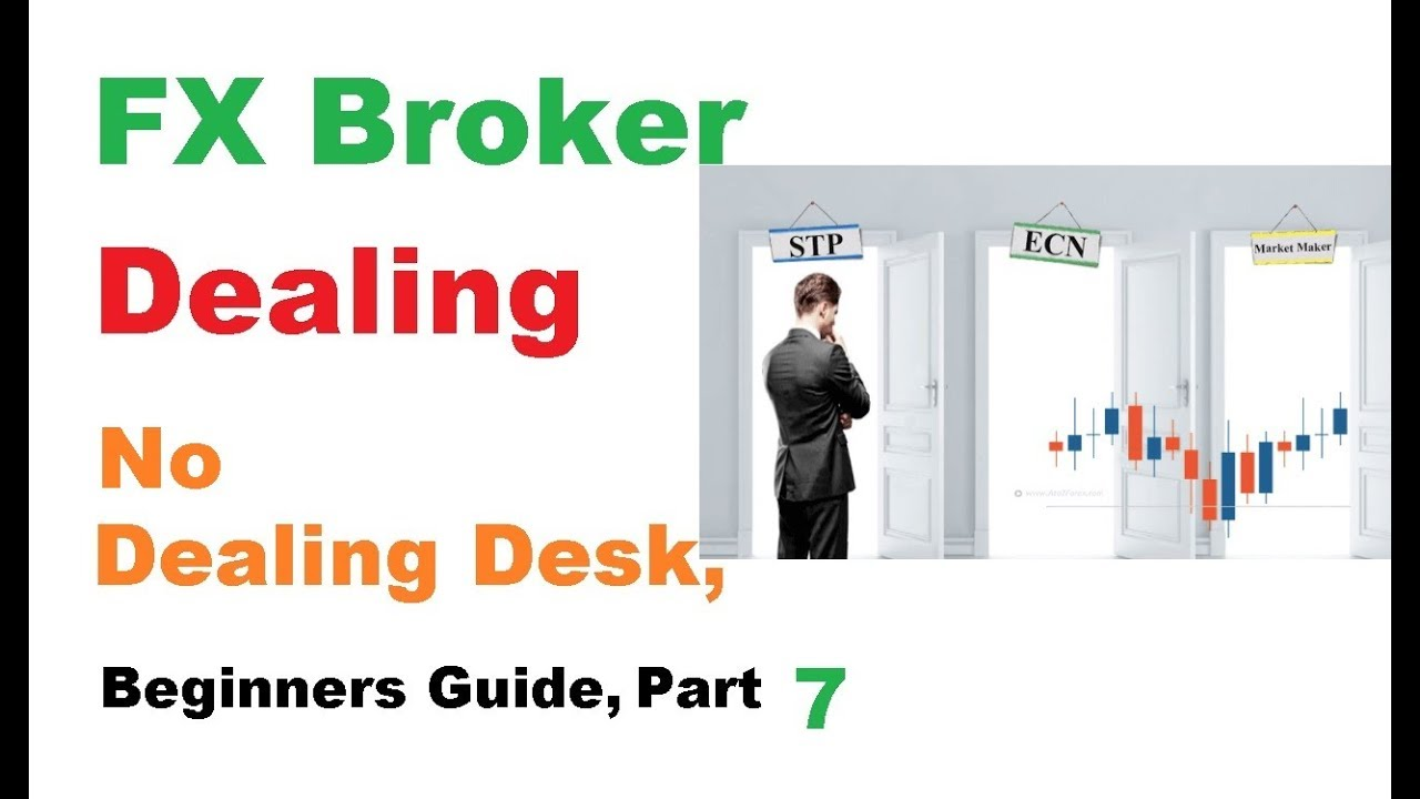 Dealing desk forex