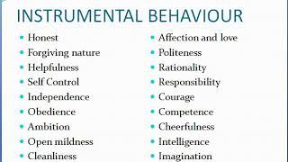 value Organisation behaviour
