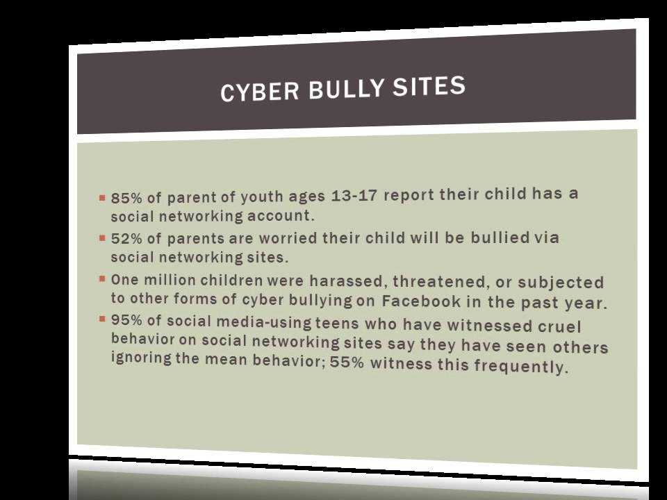 oral report about cyber bullying