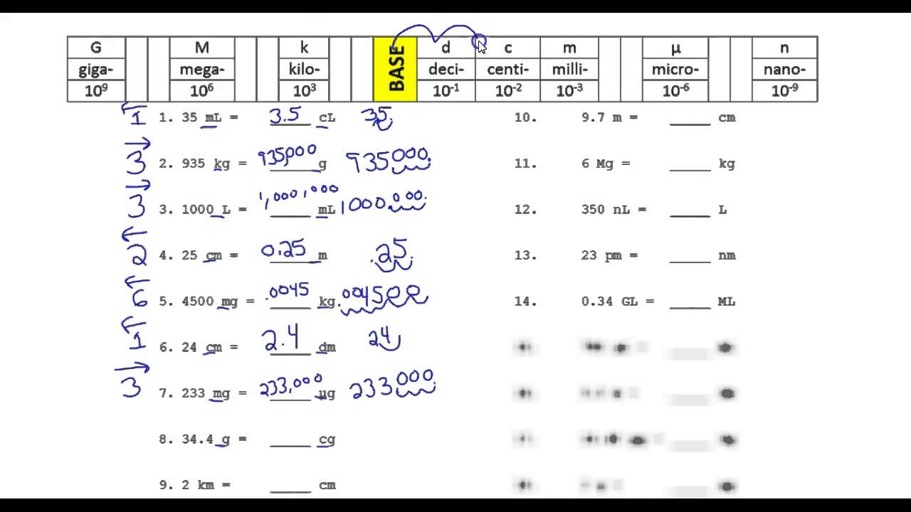 Worksheet Practice Converting Units units conversion practice youtube practice