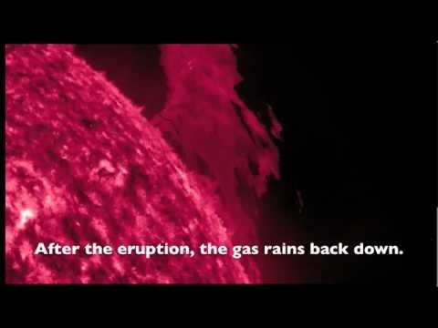 Вспышки на Солнце видео –
