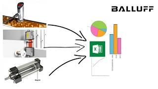 Monitor Sensor Data in MS Excel