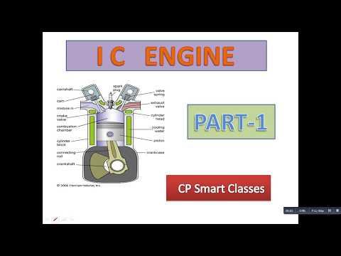 Internal Combustion Engine (I C Engine)