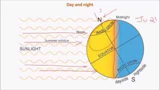 C1-Latitudes & Longitudes upsc ias-Why day and night, Why seasons, GMT, IST, Date line etc