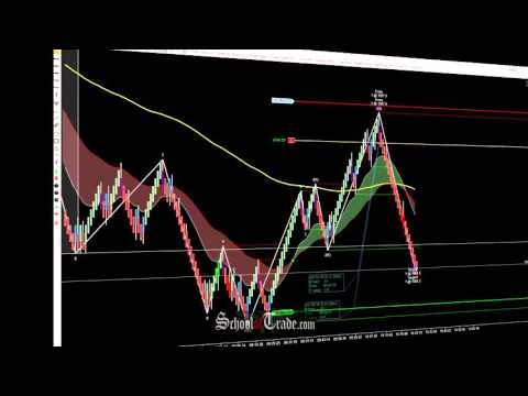 WAVE Pattern Trading The Gold Futures; SchoolOfTrade.com
