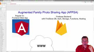 The Advanced Photo Sharing App | S1P2 | Introduction to the Angular Firebase App