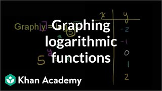 Graphing logarithmic functions | Exponential and logarithmic functions | Algebra II | Khan Academy thumbnail