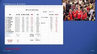香港財經 R 20180725 靈活的價值投資法