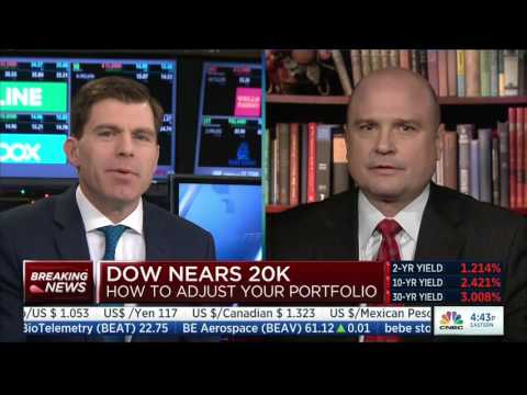 CNBC: DOW Hits Record Intraday High