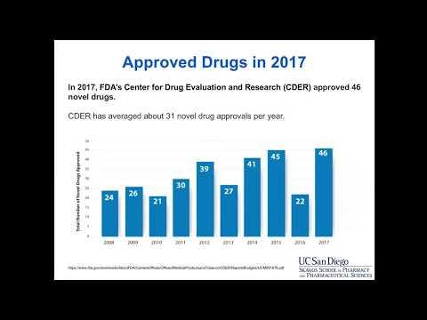 US Pharma and Biotech Landscape: 2017-2018
