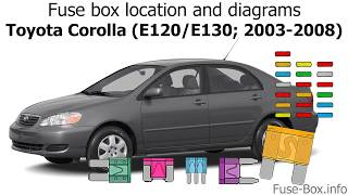 fuse box location and diagrams: toyota corolla (2003-2008) - youtube  youtube