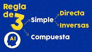 Regla de Tres Simple Directa, Inversa, Regla de Tres Compuesta.