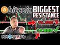 Bitcoin BIGGEST Resistance Was $4.800 NOT $6.300?