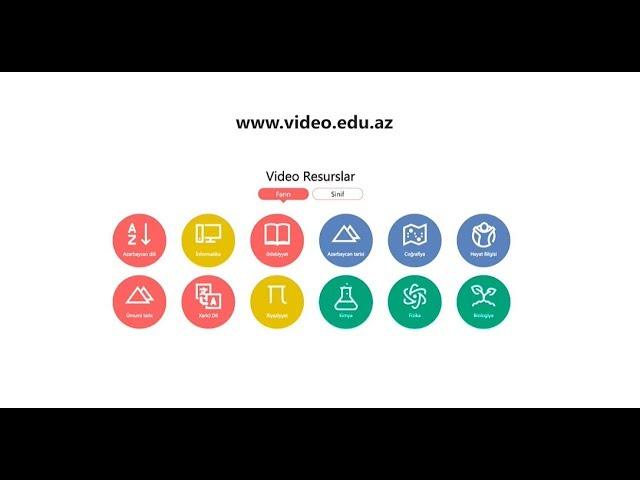 lecții de tranzacționare a opțiunilor video
