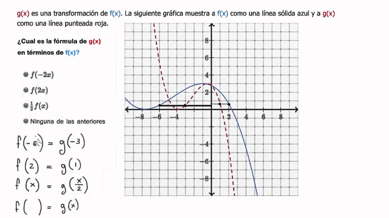 Comprimir funciones | Manipular funciones | Álgebra II