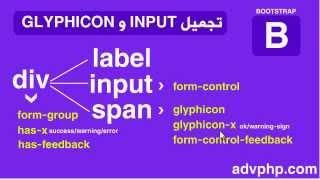دورة bootstrap :الدرس السابع:تجميل input واستخدام glyphicon
