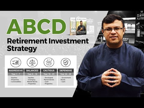 The ABCD Retirement Investment Strategy | Dr Sanjay Tolani | Retirement Planning Playbook