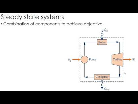 Thermodynamics Lecture 13: Steady State Systems
