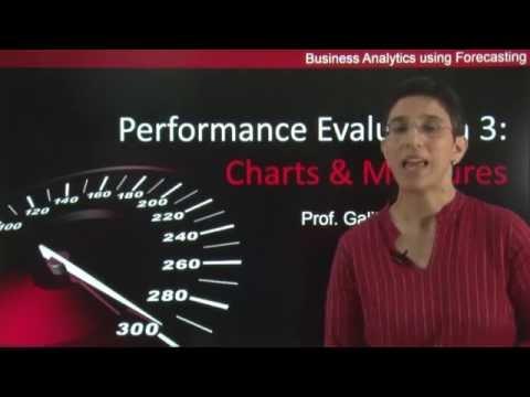 Performance 4: Predictive metrics & charts