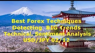 Forex Trading Techniques Catching Big Profitable Trends USD/JPY Analysis 02/12