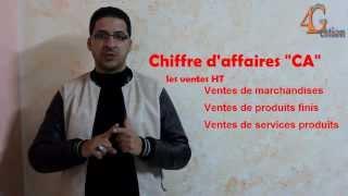 fiscalit marocaine cour cm et is
