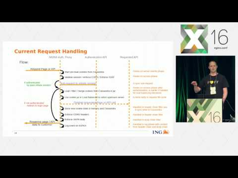 Access Management with Tokens in Custom NGINX Modules | ING Bank N.V.