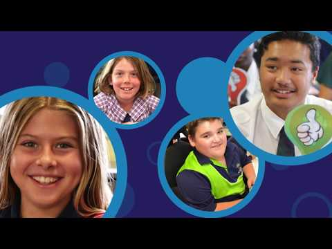 Positive Behaviour for Learning (PBL): A whole school approach