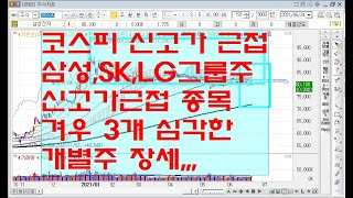 코스피 신고가 근접 삼성,SK,LG그룹주 신고가근접 종…