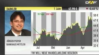 Pieper: VW-Anleihe überraschend, Fragezeichen bei Daimler