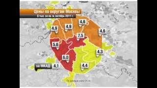 видео Цены на недвижимость и квартиры в Москве на графике
