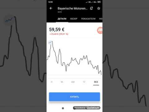 Квалифицированный инвестор - Тинькофф Инвестиции