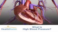 Hypertension - Clinical Pharmacy - (Part 1 of 4)
