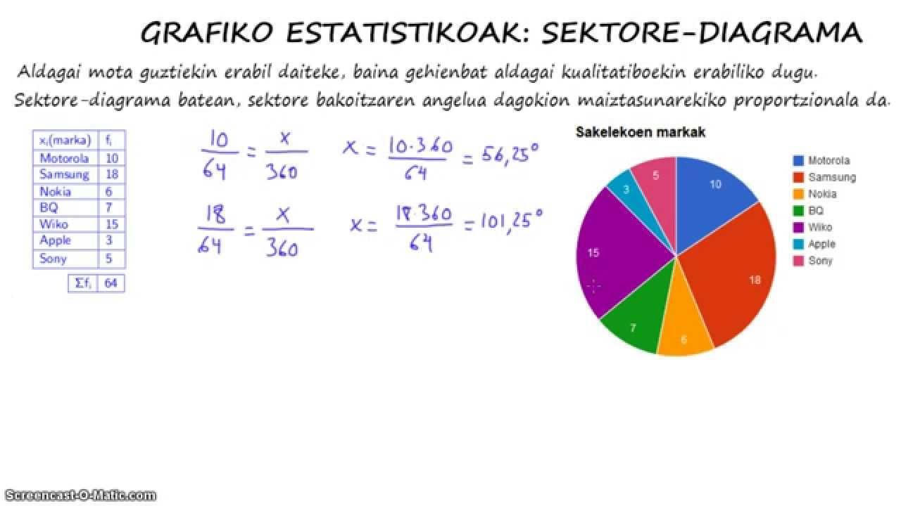 3  Dbh  Grafiko Estatistikoak  Sektore Diagrama