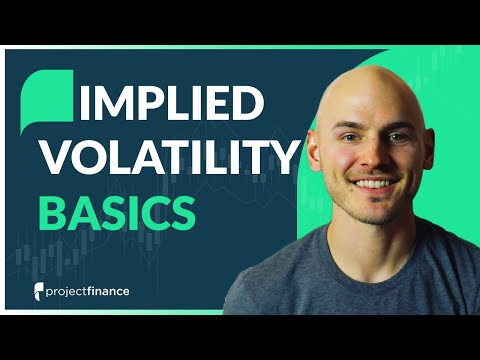 Implied Volatility Explained | Options Trading Concept