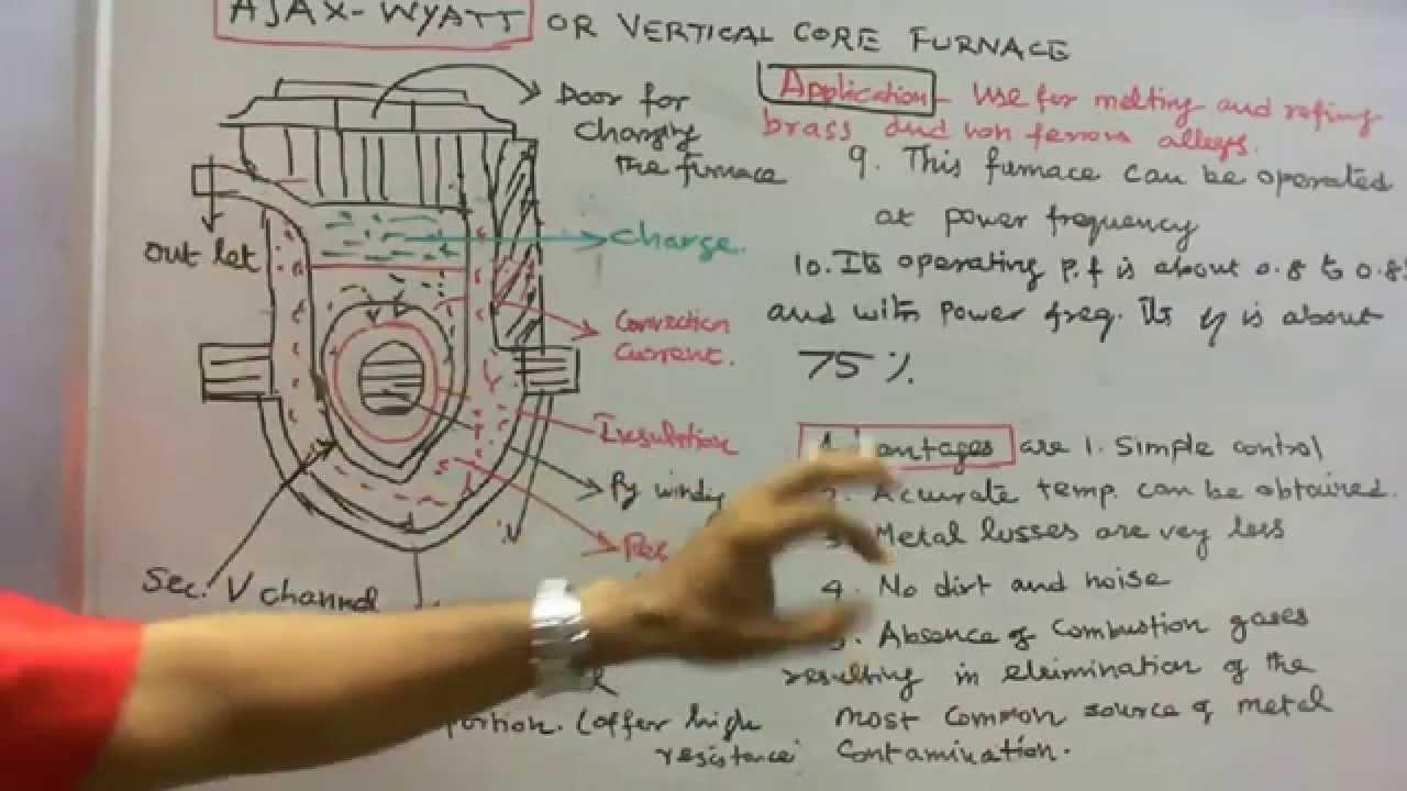 ELECTRICAL HEATING  PART  13  AJAXWYATT FURANCE & CORELESS FURNACE  YouTube