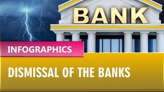 Dismissal of the banks