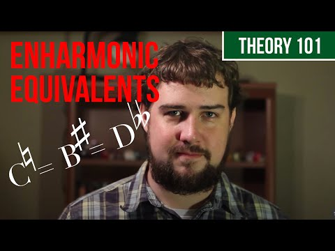 Enharmonic Equivalents = Musical Homophones  TWO MINUTE MUSIC THEORY #12
