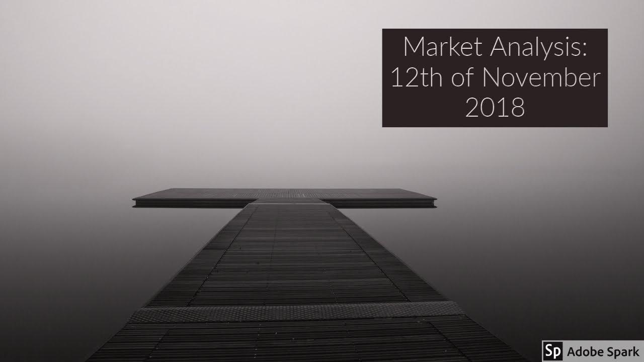 Торговля на форекс h4 биржа онлайн торги валюта форекс
