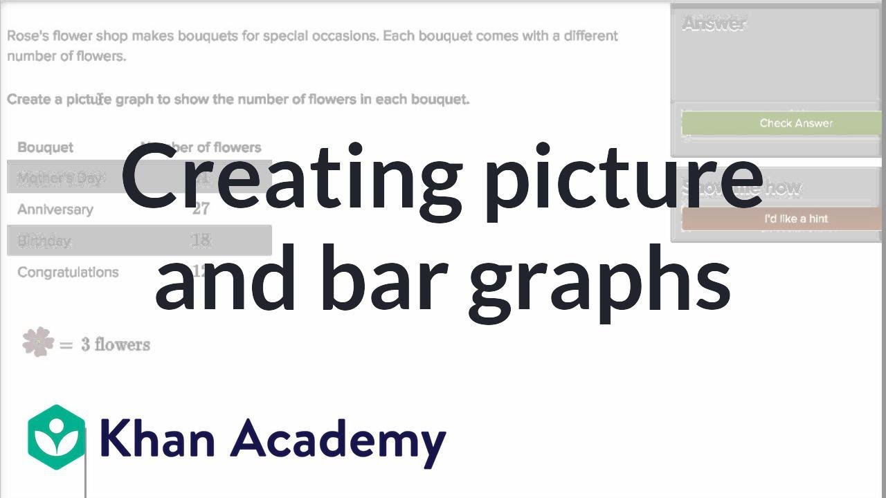 Creating picture and bar graphs 1 (video) | Khan Academy