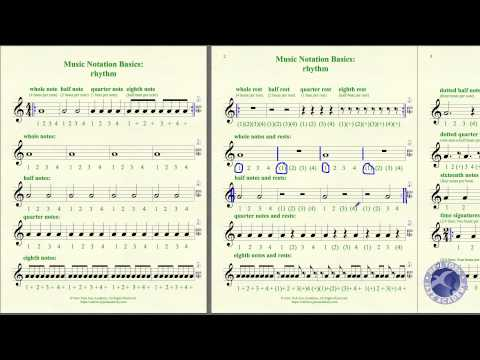 Music Notation Basics Topic 2 LECTURE (NYJA Online)