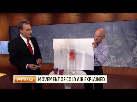 Understanding Air Density