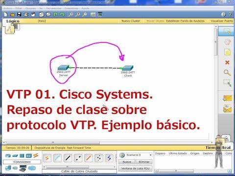 VTP01. Cisco Systems. Repaso de clase sobre protocolo VTP. Ejemplo básico.